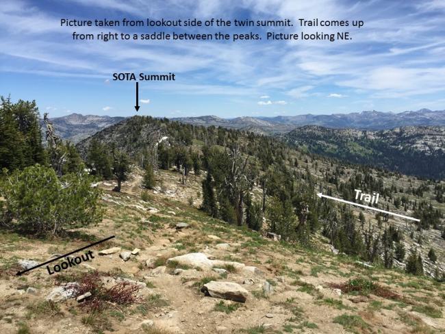 Twin Summits