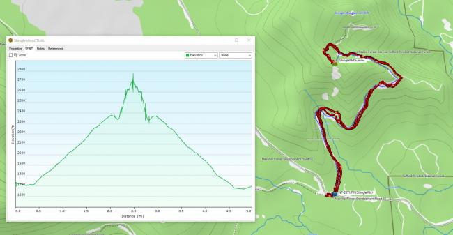 GPS track and elevation gain info