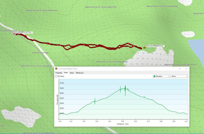 image of gps track and graph of altitude gain