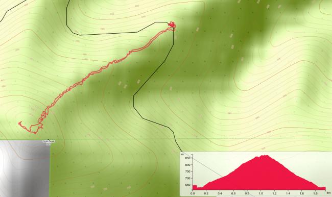 Gold Peak Route